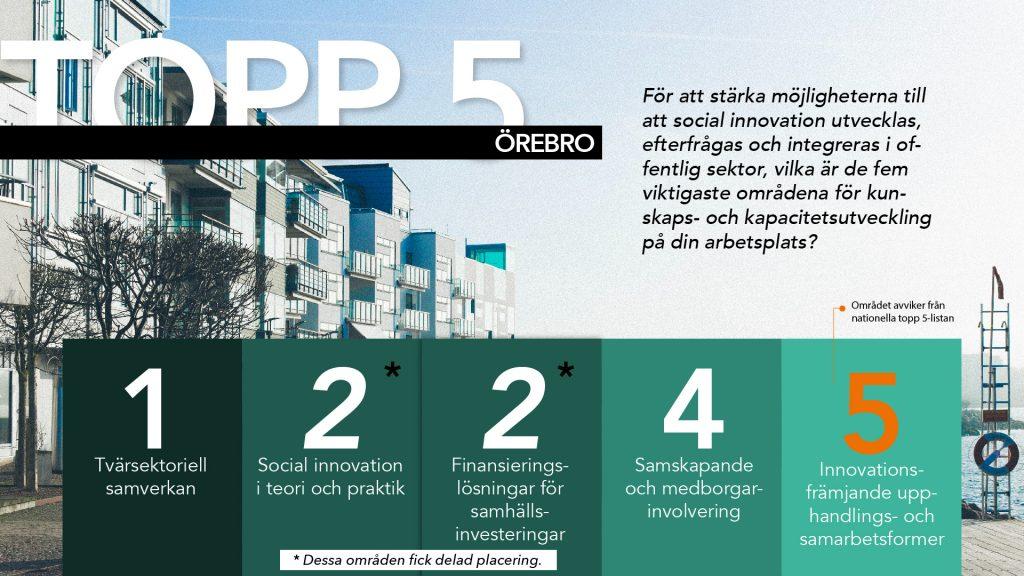 infographic-enkät-örebro-update3