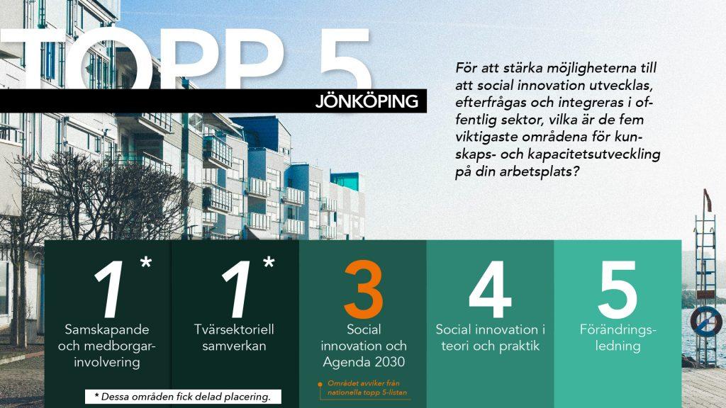 infographic-enkät-jönköping