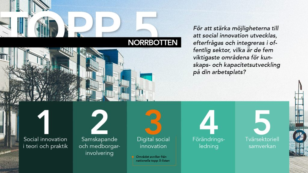 infographic-enkät-norrbotten